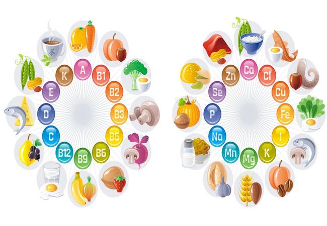 Vitamin and Minerals