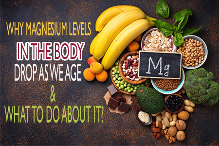 Deficiency of Magnesium